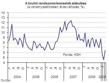 Világ: Csökkent az intenzív osztályon ápoltak száma Olaszországban | merlegvasar.hu