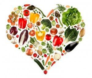 Ezek az egészséges táplálkozás alapjai | Well&fit