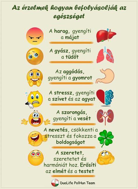Mi segít a fogyásban? Érdekes Fogyás trükkök