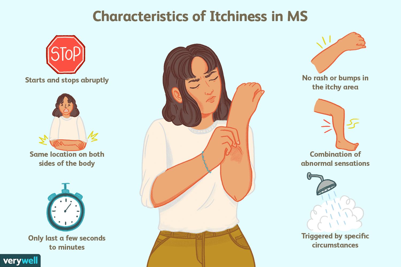 multiple sclerosis symptoms in females)