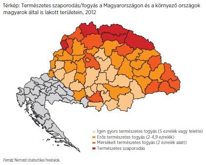 Népességfogyás – Wikipédia