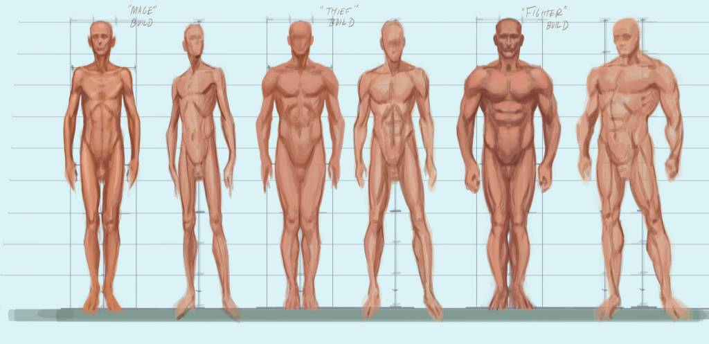 férfi testtípusok és fogyás)