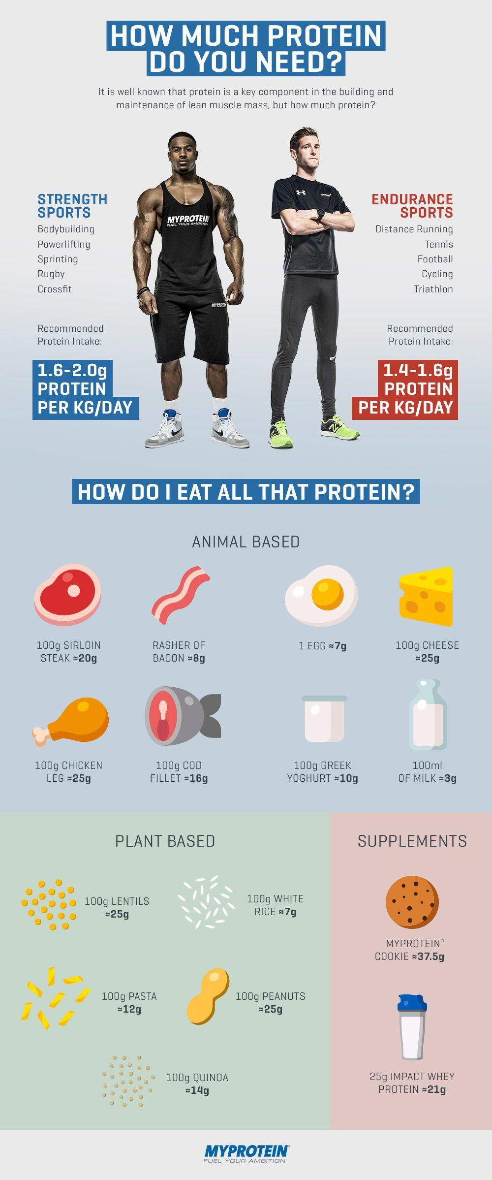 férfiak egészségét zsírégetés