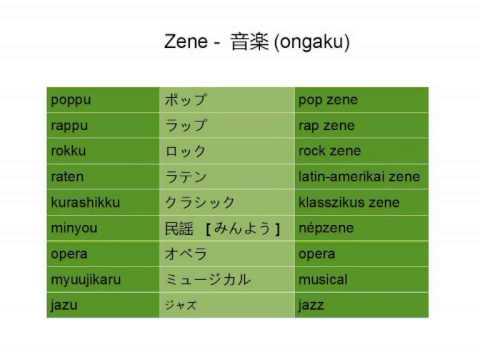 Japán diéta 10 nap 10 kg
