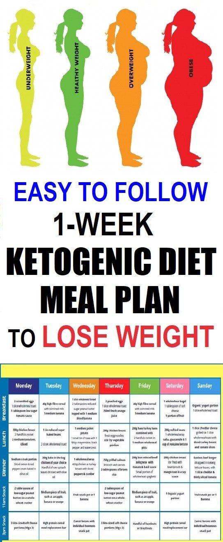 Garantált fogyási tippek - Hatékony fogyás csak hatékony fogyókúra eredménye lehet