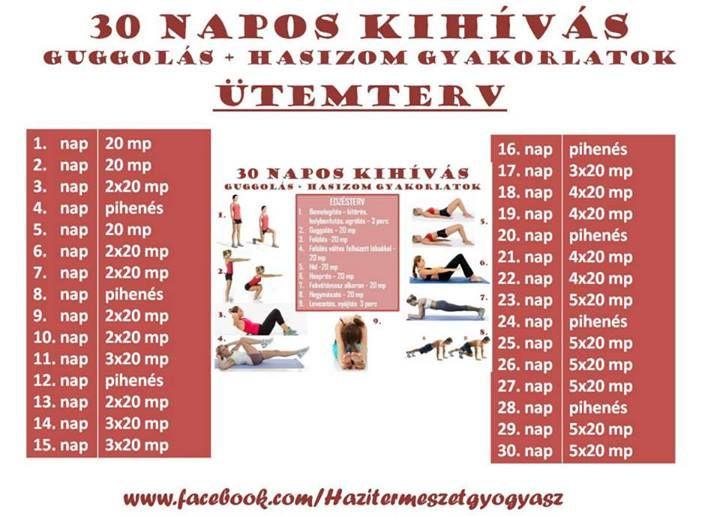 30 zsírégető kihívás