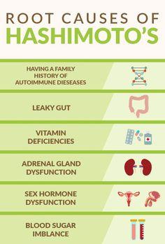 Fogyni az ibs c segítségével. Miért hatékonyabb az IBS kezelése probiotikumokkal?