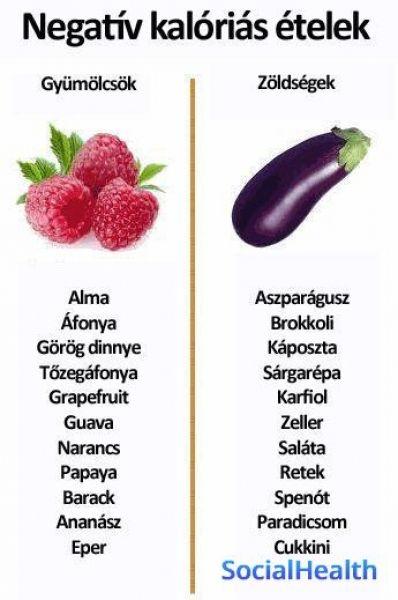 Az 5 legjobb zsírégető zöldség
