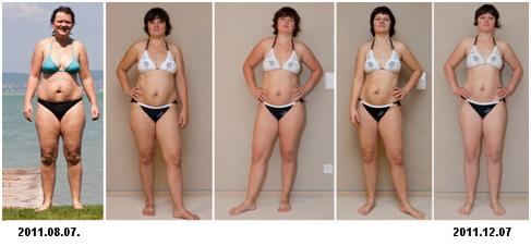 átlagos fogyás egy hónap alatt)
