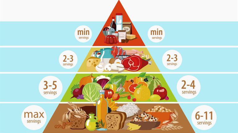 30 nap, 10 kiló a Ketogén-diétával! | Diet, Food and drink, Keto diet
