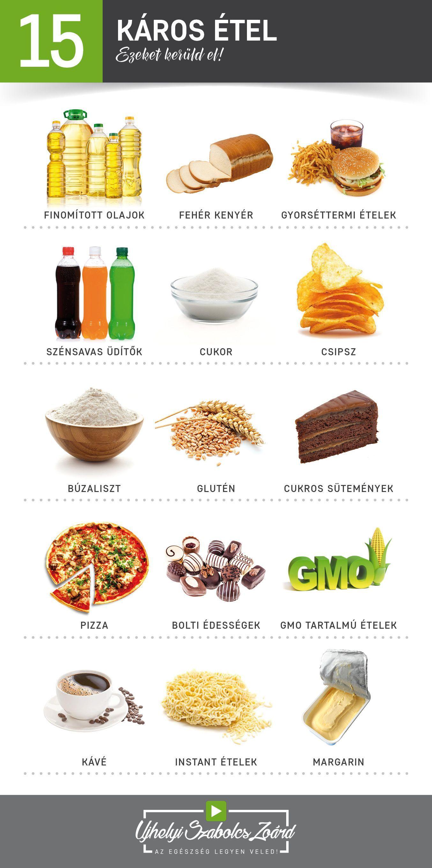 egészséges és egészségtelen módon fogyni)