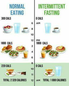 800 kcal mintaétrend)