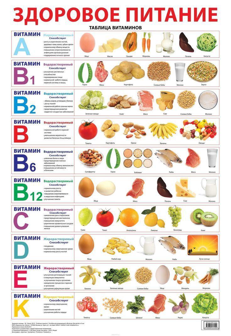 egészséges fogyás vs egészségtelen fogyás