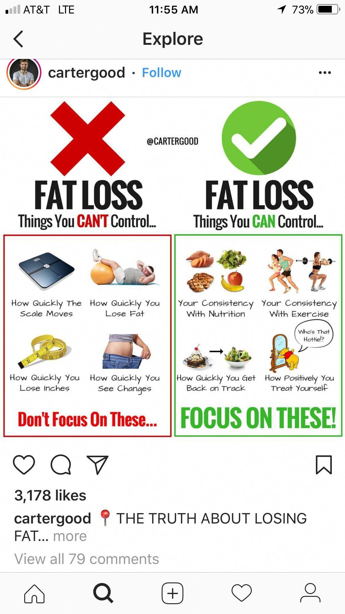 Pin on Fitness, health and weight loss