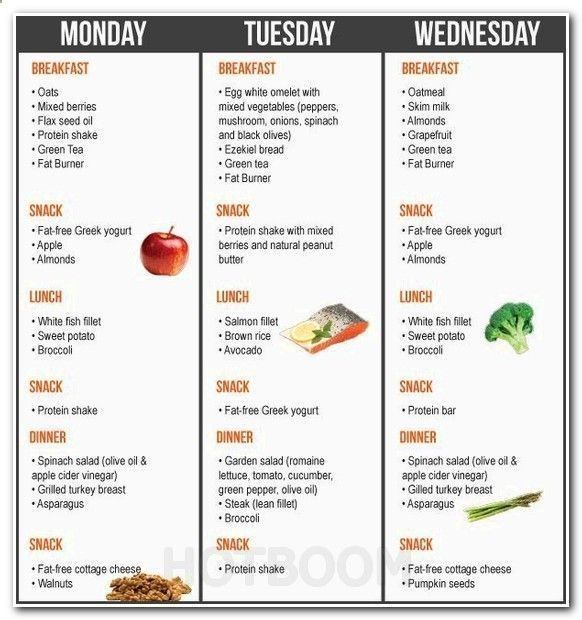 mens belly fat loss meal plan