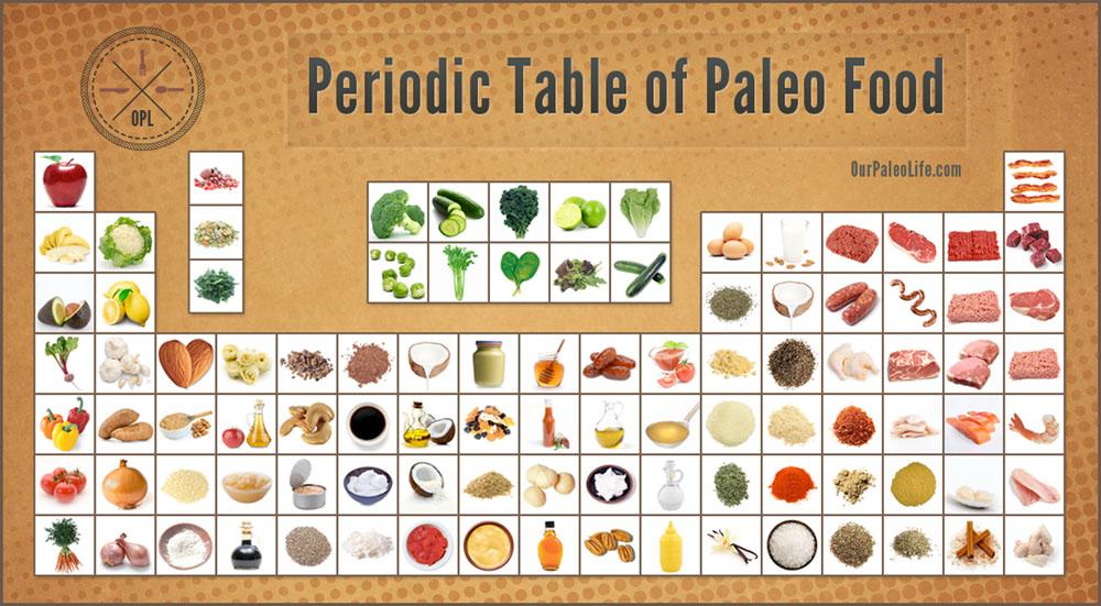 paleo diéta szabályai)
